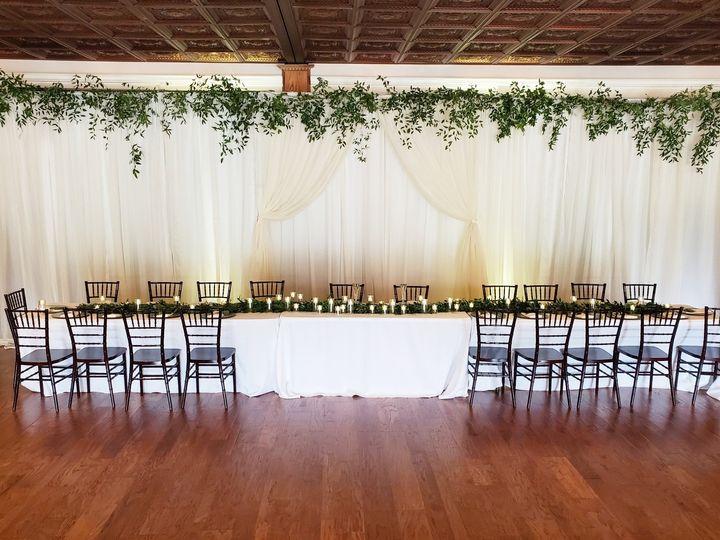 Tmx 20190831 152120 51 974157 158172047480717 Kansas City, MO wedding venue