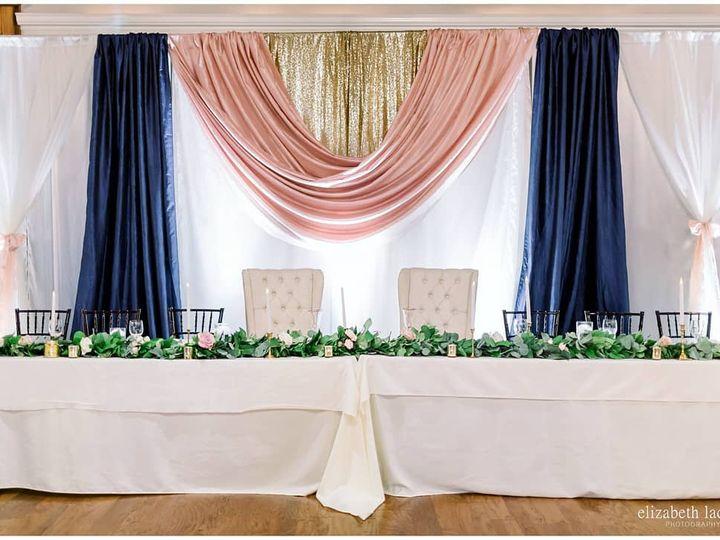 Tmx 42539903 609555196107168 7631406356636893184 O 51 974157 Kansas City, MO wedding venue