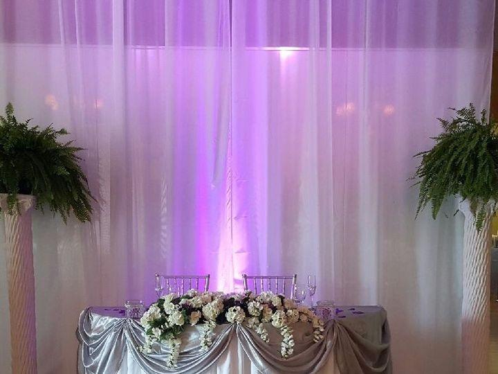 Tmx 1490109252867 Kballroom1 Deltona wedding planner