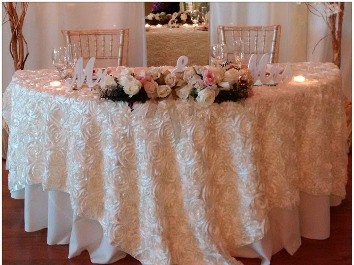 Tmx Img 20160702 182015 Edit1 51 967157 Deltona wedding planner