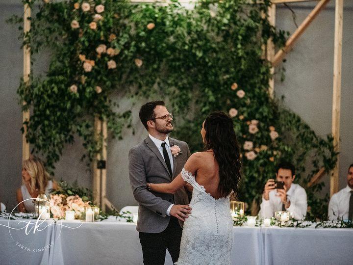 Tmx Tkb 8202 Websize 51 1978157 159432817715726 Denver, CO wedding planner