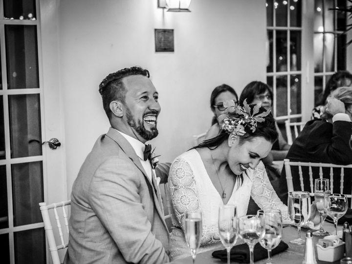 Tmx Wedding 78 51 1066257 1558388467 Miami, FL wedding photography