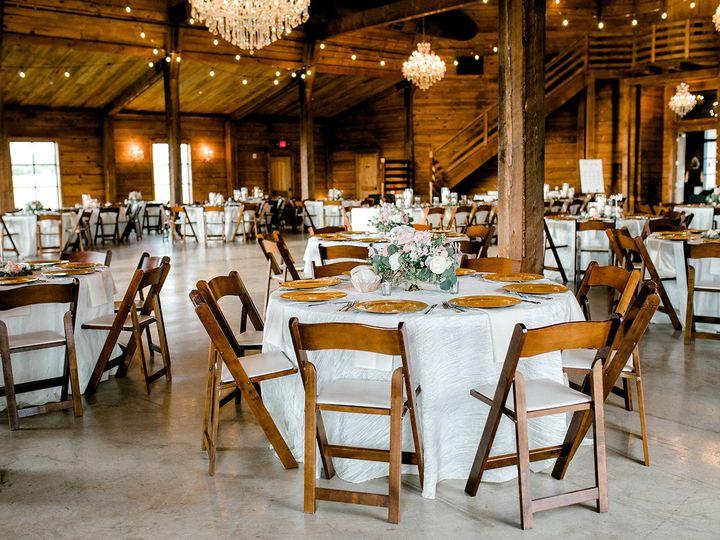Tmx 4159 51 173357 157479398767456 Aubrey, TX wedding venue