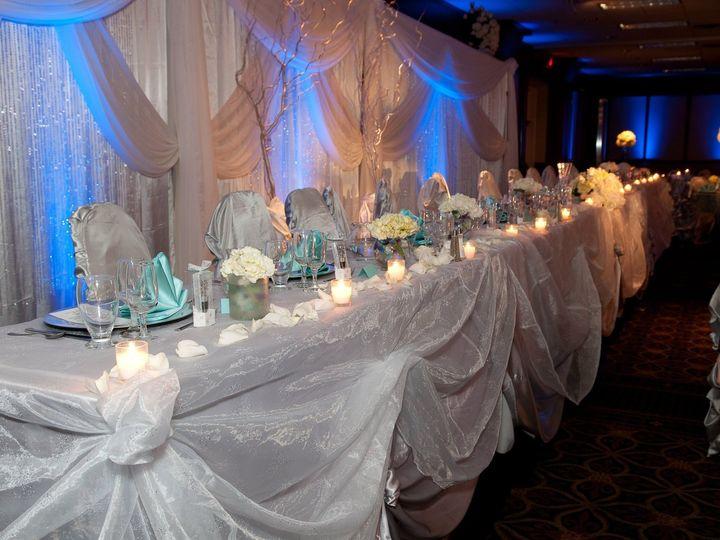 Tmx 1436805493622 1325011797300454002711185057o Livonia, Michigan wedding venue