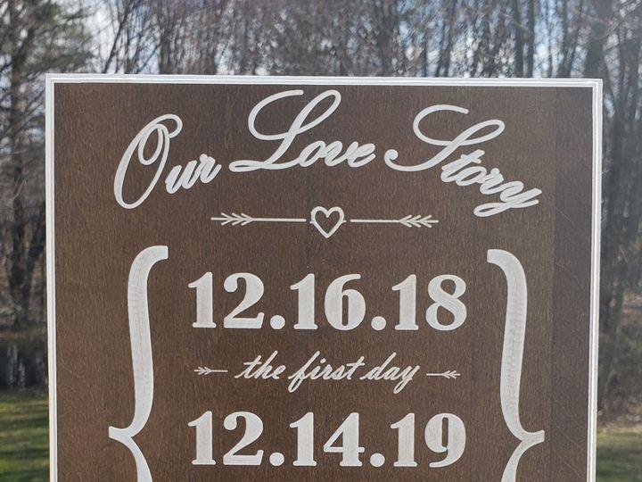 Tmx Love Story 51 1967357 159422157794285 Salem, NH wedding videography