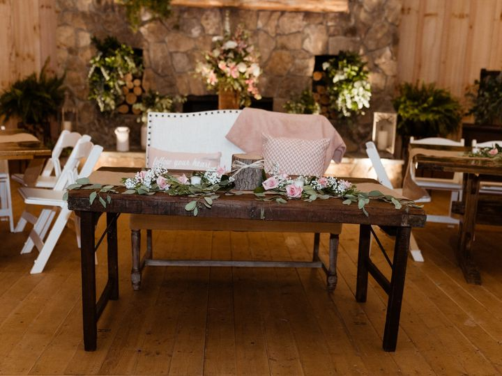 Tmx Bride And Groom Table At Wedding 51 1962457 159037378152327 Greensboro, NC wedding planner