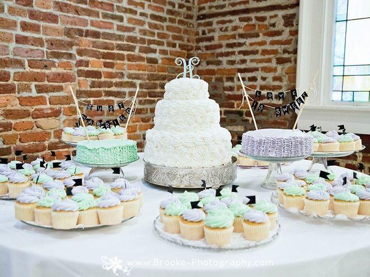 Tmx Cake And Dessert Table 51 1962457 159037189221501 Greensboro, NC wedding planner