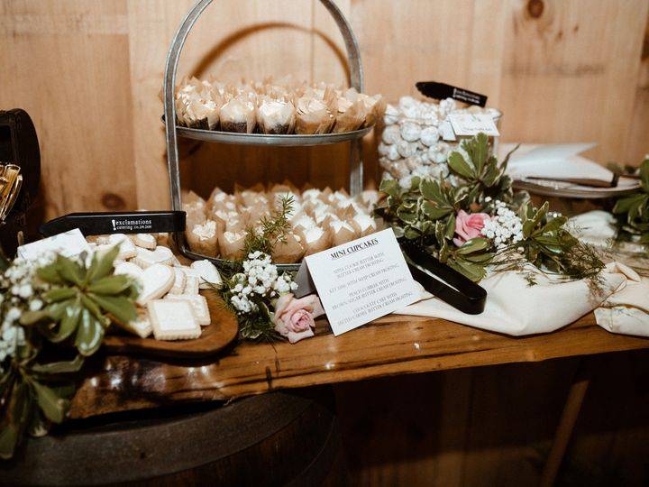 Tmx Dessert Station At Wedding Venue Copy 51 1962457 159037360083124 Greensboro, NC wedding planner