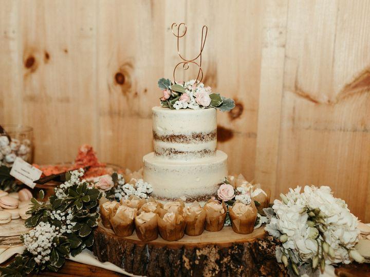 Tmx Img 2625 51 1962457 158843588770466 Greensboro, NC wedding planner