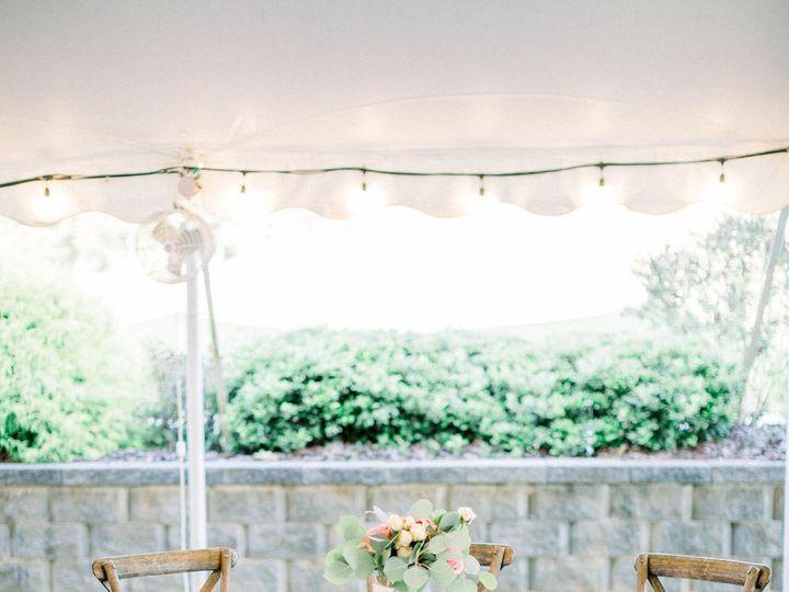 Tmx Wedding Receiption Table 51 1962457 159036988451465 Greensboro, NC wedding planner