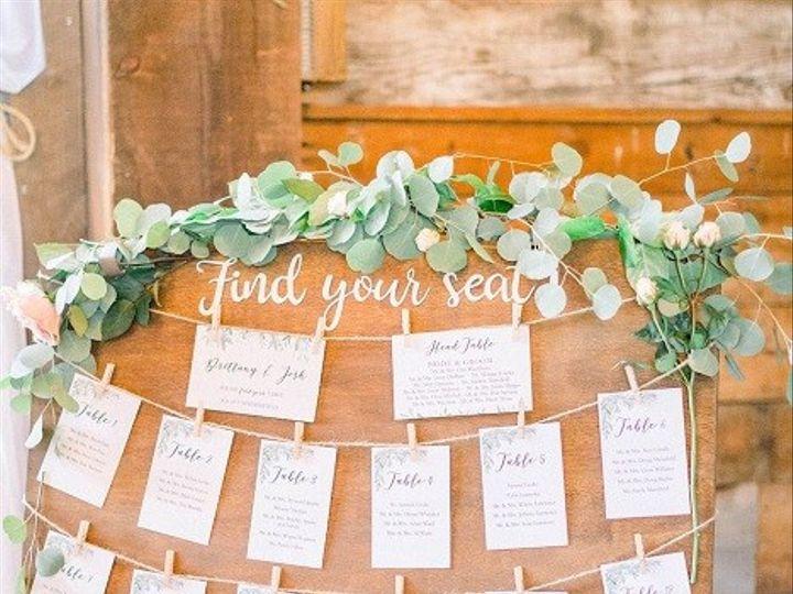 Tmx Wooden Seating Chart For Wedding Reception 51 1962457 159036922489347 Greensboro, NC wedding planner