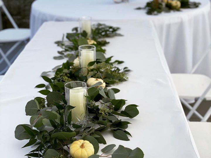 Tmx Demi3 51 1926457 161014404482486 Powell, TN wedding florist