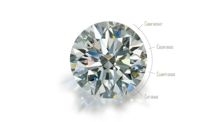 4 'c of Diamond