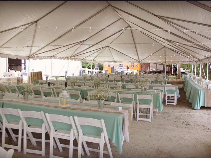 Tmx 19145913 10211574150527589 8735757849008075045 N 51 1060557 1555690166 Orlando, FL wedding planner