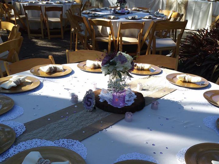 Tmx 20180317 163217 51 1060557 1555690832 Orlando, FL wedding planner