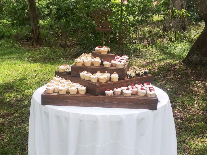 Tmx Cdcaketable 51 1060557 1555689891 Orlando, FL wedding planner