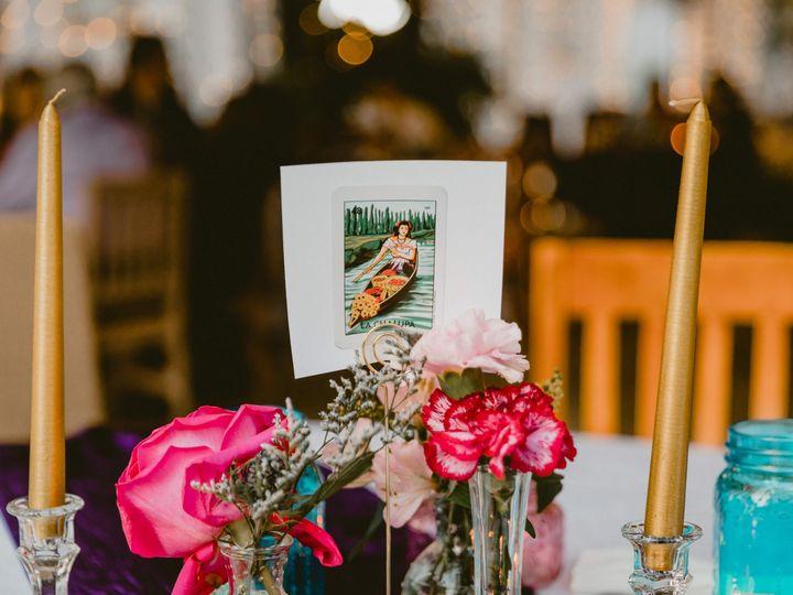 Tmx Marissa Jose Wedding Photography By Eyeronic Love Dynamic Edits 571 51 1921557 158076260165569 San Antonio, TX wedding planner