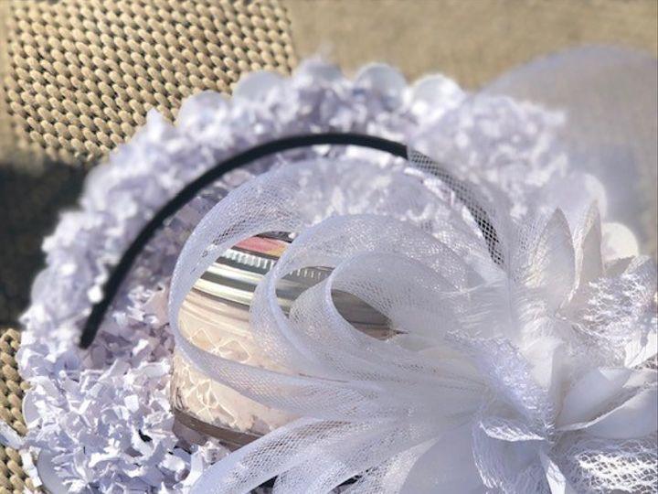 Tmx Thumbnail Image2 51 1029557 Muskogee, Oklahoma wedding favor