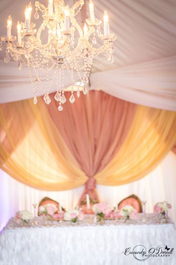 Sweetheart's tablescape