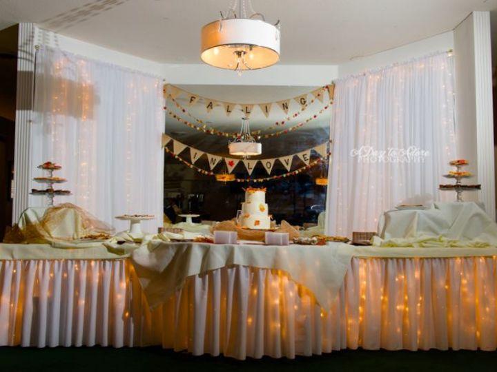 Tmx 1519607892 8d0a583165e54cc8 1519607863 00b999e35817347c 1519607851904 12 Screen Shot 2018  Greenwood, MO wedding venue
