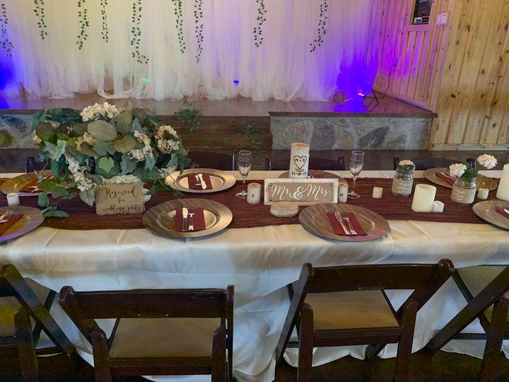 Tmx Tempimageohhtg3 51 1971657 160696509312852 Oklahoma City, OK wedding planner