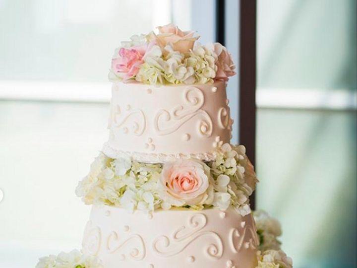 Tmx Screen Shot 2019 01 30 At 2 47 06 Pm 51 1042657 San Diego, CA wedding planner