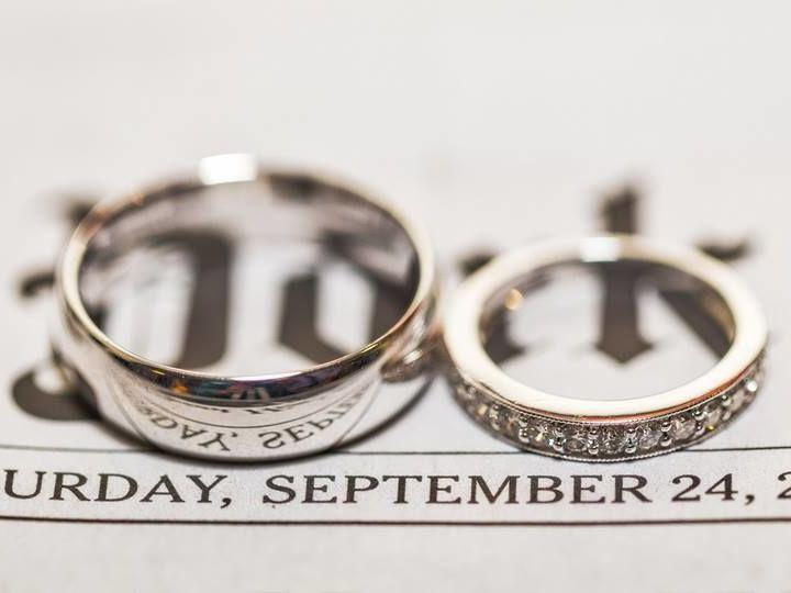 Tmx 1516204813 9b531a10d4b983e6 1516204811 Ca1fdc31c1706b4d 1516204820706 16 15073530 10154739 Brooktondale, New York wedding planner