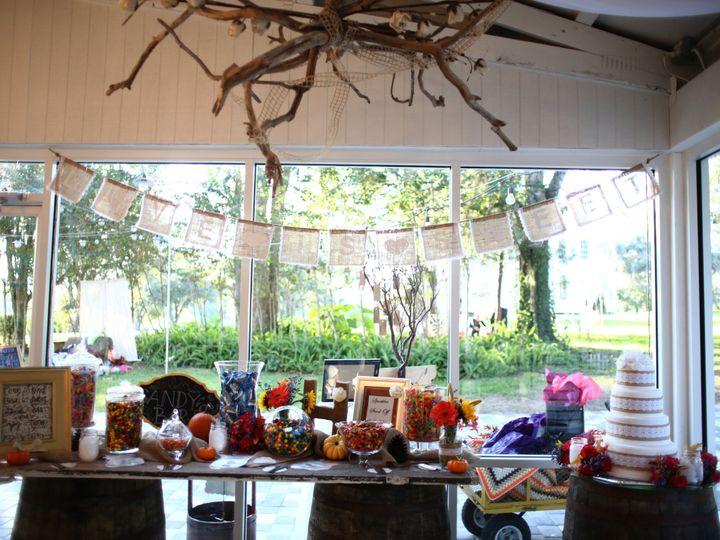 Tmx 1387550562292 102513jessskylerwed061 Land O Lakes, FL wedding planner