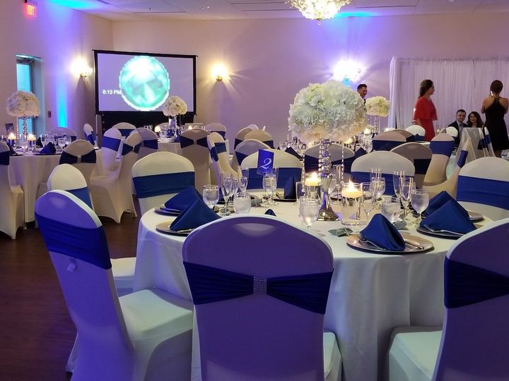 Tmx 20190630 201300 51 1022857 1570827121 Manassas, VA wedding rental