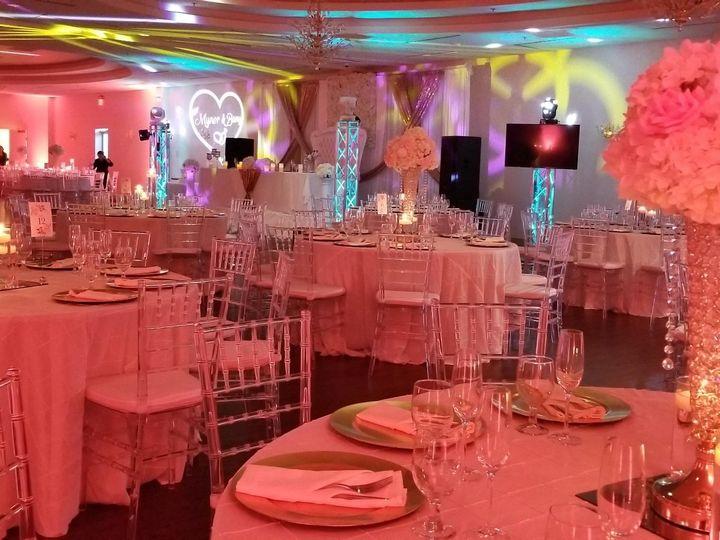 Tmx 20190712 161933 51 1022857 1570827170 Manassas, VA wedding rental