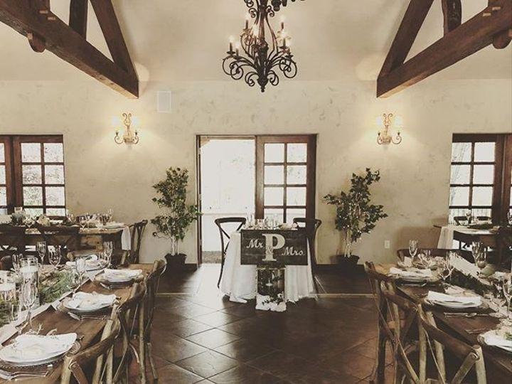 Tmx Chateau Tables 51 416957 159304023049846 Bozeman, MT wedding venue