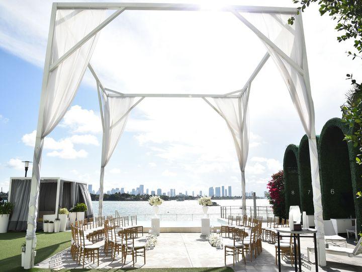 Tmx Party 464 51 1025167 157927782795327 Miami, FL wedding planner