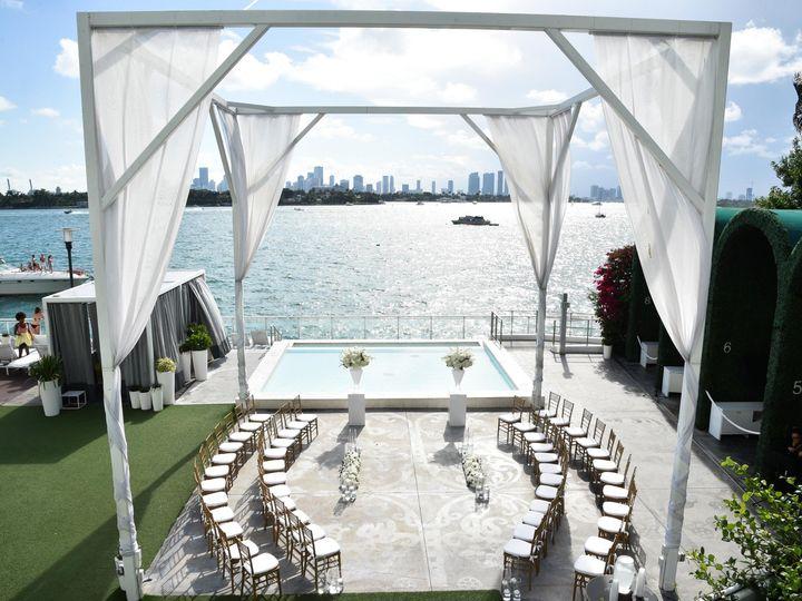 Tmx Party 485 51 1025167 157927782956376 Miami, FL wedding planner