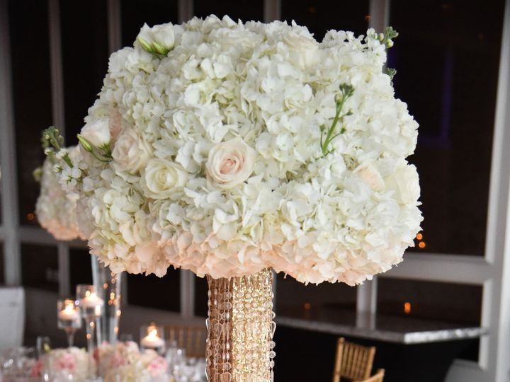 Tmx Party 971 51 1025167 157927783971322 Miami, FL wedding planner