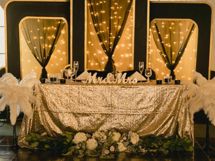 Tmx Cortez 728 Copy 51 1012267 Santa Clarita, CA wedding planner