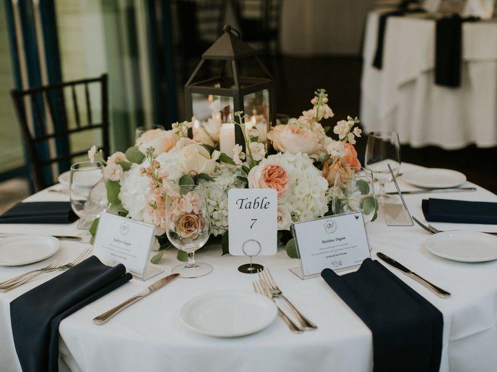 Tmx Kaitlynandjakewedding 291 51 1202367 158639419938231 Boynton Beach, FL wedding planner