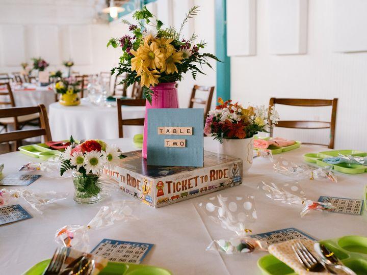 Tmx The Palacios 01733 51 1202367 158639275047536 Boynton Beach, FL wedding planner