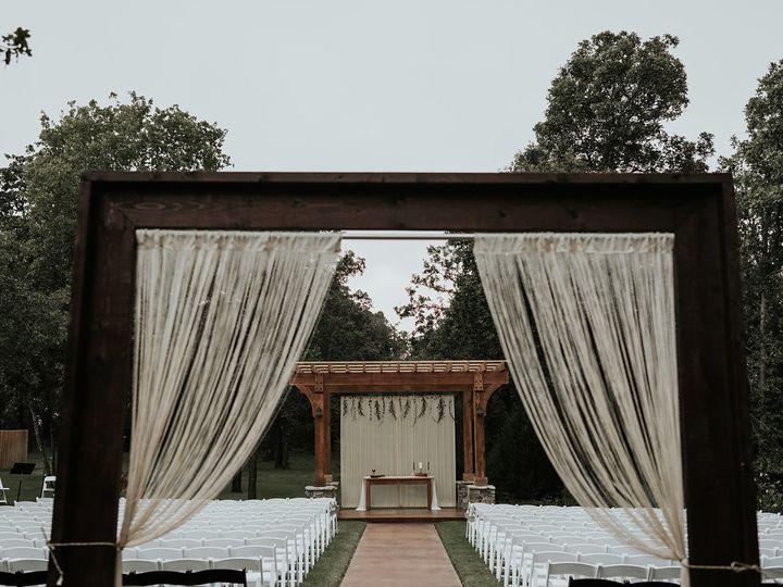 Tmx 1514835071680 Mapcompassphotographytylerdannahstelting 420 Luther, OK wedding venue