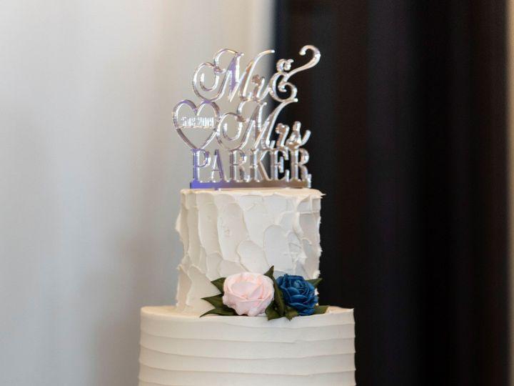 Tmx Parker Wedding 51 1067467 1559849361 Mount Laurel, NJ wedding planner