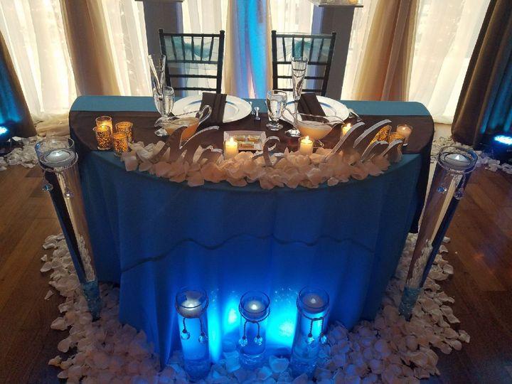 Tmx 20171029 160351 1509459014062 51 1862567 158265013441317 Washington, DC wedding eventproduction