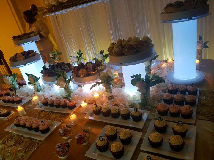 Tmx 20180519 195046 51 1862567 158265026184223 Washington, DC wedding eventproduction