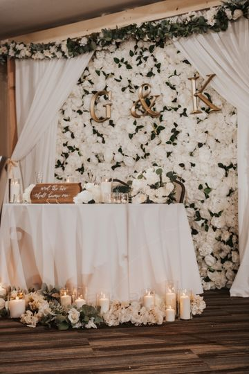 All White Sweetheart Display