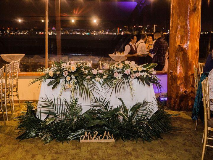 Tmx 3q5a7591 51 964567 159371085529398 El Cajon, CA wedding planner