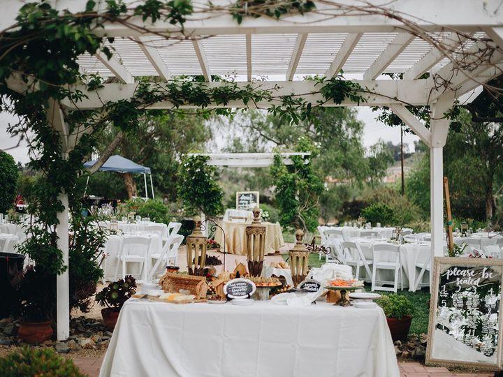 Tmx Graycat 259 Social 51 964567 El Cajon, CA wedding planner