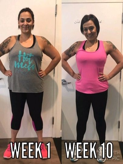 Client 12 Week Results