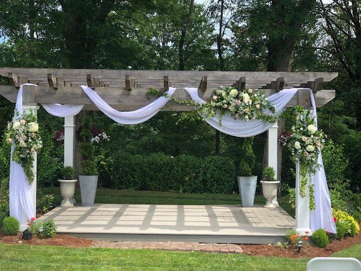 Tmx 11 51 100667 1562115317 Graham, WA wedding planner