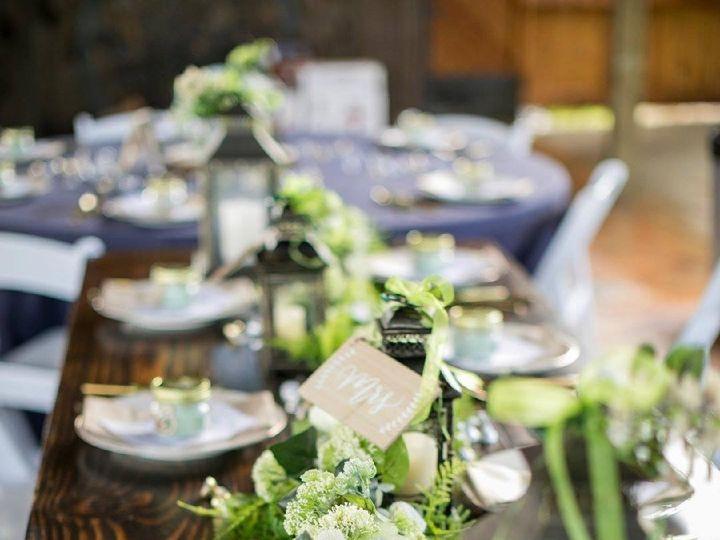 Tmx 17 51 100667 1562115325 Graham, WA wedding planner
