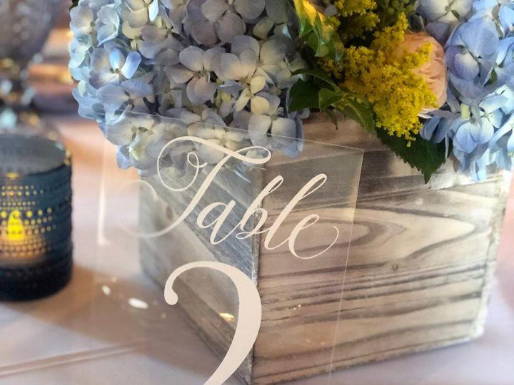 Tmx 2 51 100667 1562114852 Graham, WA wedding planner