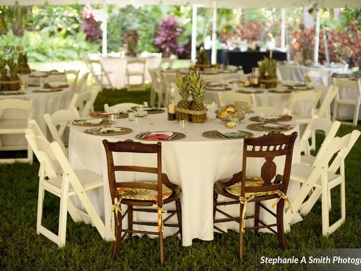 Tmx 1472220275202 Powellfarmerstephanieasmithphotography02510low Saint Petersburg, Florida wedding venue