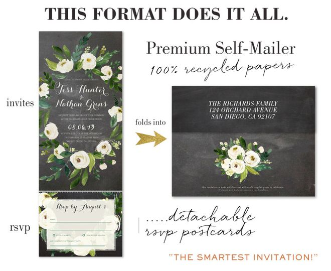 Send and sealed invitations